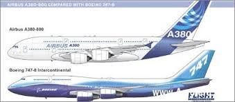 Airbus vendió 268 aviones más que Boeing, pero entregó 127 menos